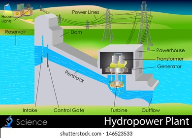 easy to edit vector illustration of hydropower plant