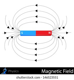 Magnetic field stock vectors images vector art shutterstock easy to edit vector illustration of magnetic field ccuart Images