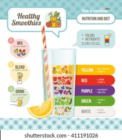 Eat a rainbow of colorful healthy fruits and vegetables, food nutrients and smoothies preparation infographic