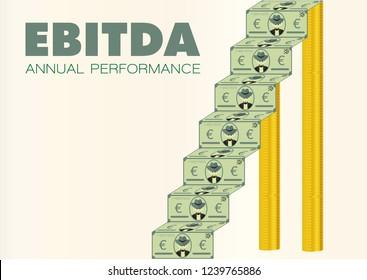 EBITDA. Annual performance