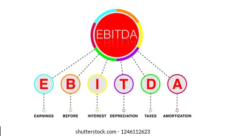 Ebitda Chart. Vector