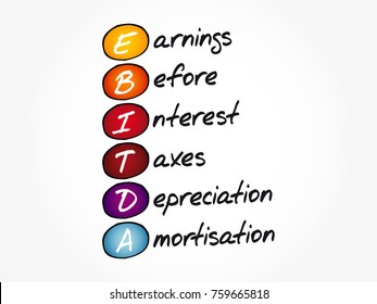 EBITDA - Earnings Before Interest, Taxes, Depreciation, Amortization acronym, business concept background