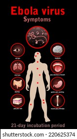 Ebola virus disease. Symptoms.