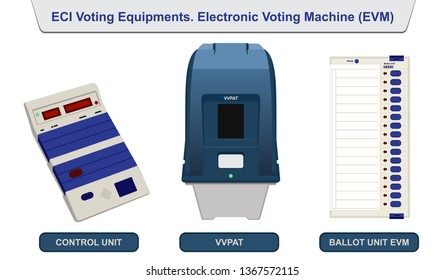 ECI Voting Equipments Electronic Voting Machine EVM Control Unit and VVPAT