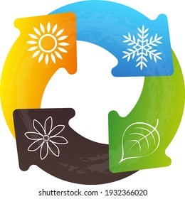 Eco air conditioner symbol for business