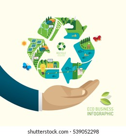 ECO Business Friendly Save Nature. Ecology design concept with Recycle symbol and flat icon. Vector illustration
