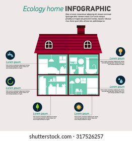 Eco home infographic. Ecology green house. House in cut. Detailed modern house interior. Rooms with furniture.  Flat style vector illustration. Kitchen, bathroom, bedroom, living room.