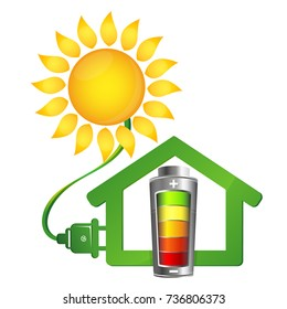 Eco house and electricity from solar energy