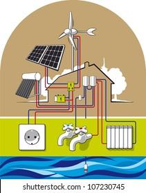 Eco house. Illustration of energy-independent housing.