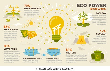 Eco power infographics. Included the graphic as solar power, wind energy, biomass, recycle, nuclear, wave farm and more.
