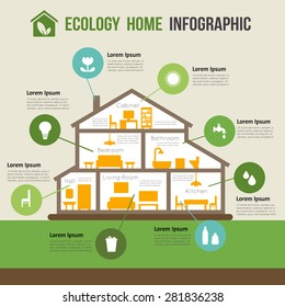 Eco-friendly home infographic. Ecology green house. House in cut. Detailed modern house interior. Rooms with furniture.  Flat style vector illustration.