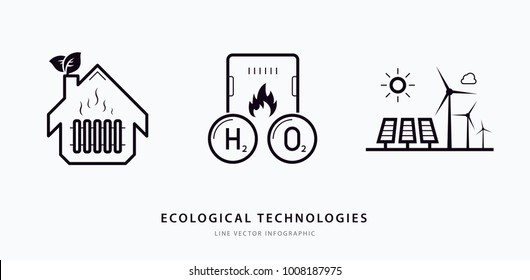 eco-friendly house heating, eco energy info-graphic, gas hydrogen peroxide boiler line vector icon