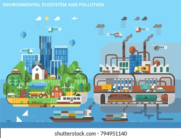 Ecological ecosystem and pollution. The territory with green ecology and the territory with dirty industries. Green ecosystem and pollution.