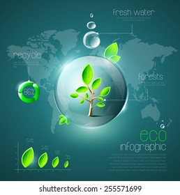 Ecological infographic with design elements, abstract tree, recycle symbol, water droplets and leaves chart, named layers, transparency, EPS 10