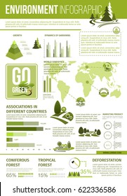 Ecology and environment protection infographic. World map statistics of go green associations, graph and chart with dynamics of gardening and growth, deforestation infochart with green tree icons.