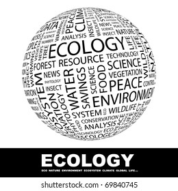 ECOLOGY. Globe with different association terms.