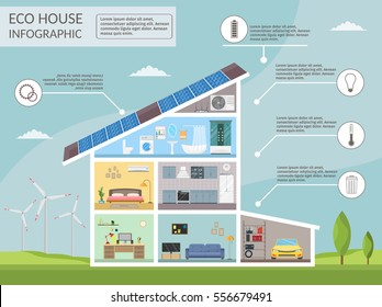Ecology home infographic concept of technology for system air conditioning and security lighting vector set.