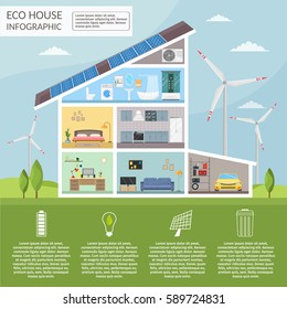 Ecology Home Infographic Concept Of Technology System Alarm Air  Conditioning Security Lighting Vector Set.