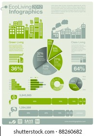 ecology info graphics collection - sustainable concept - charts, symbols, graphic elements