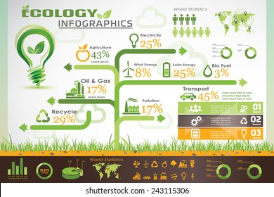 ecology infographics, environment information template and vector icons collection