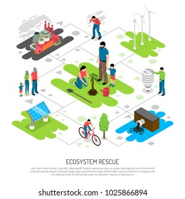 Ecology isometric composition on white background with water and air pollution, green technologies, nature revival vector illustration