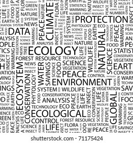 ECOLOGY. Seamless vector background. Wordcloud illustration.