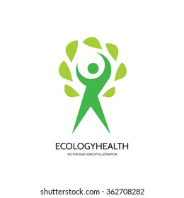 Ecology vector logo template concept illustration. Health wellness sign. Nature symbol. Human character with green leaves logo. Design element.