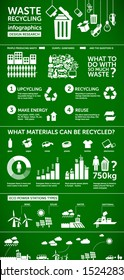ecology & waste management infographics template - white ecology / energy symbols on green background - set of recycle icons, environmental design elements, charts, graphs...