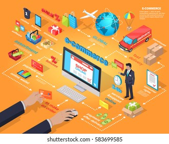 E-commerce global internet purchasing concept vector illustration. Computer screen and human hands holding credit card and making order, payment methods and delivery ways signs in connection