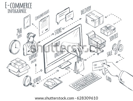 Ecommerce Global Internet Purchasing Concept Sketch Stock Vector