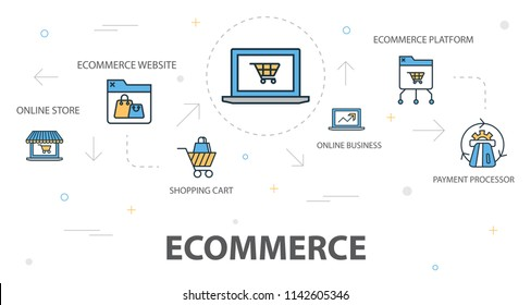 eCommerce trendy banner concept template with simple line icons. Contains such icons as online store, eCommerce website, shopping cart, online business and more