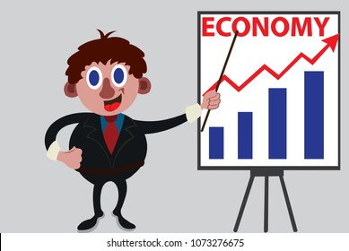 An economist displaying annual performance records