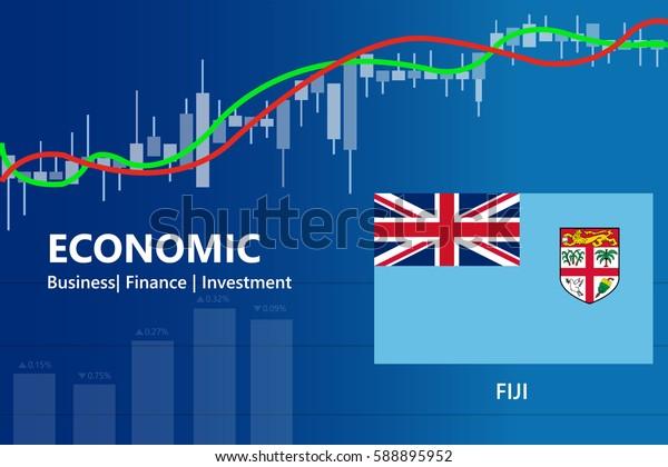 economy fiji financial growth rising