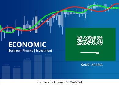 economy saudi arabia financial growth rising