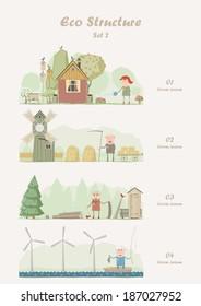Ecosystem ( green village )