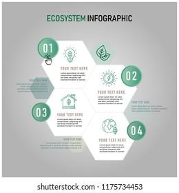 Ecosystem infographic,vector illustration