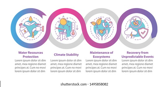 Ecosystem services vector infographic template. Climate stability. Business presentation design elements. Data visualization with four steps. Process timeline chart. Workflow layout with linear icons