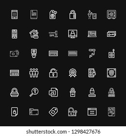 Editable 36 code icons for web and mobile. Set of code included icons line Css, Binary code, Padlock, Label, Scanner, Locked, Password, Js, Lock, Fingerprint scan on black background