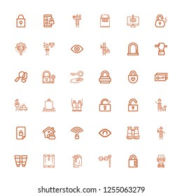 Editable 36 secret icons for web and mobile. Set of secret included icons line Mafia, Padlock, Binoculars, Observation, Dossier, Detective, View, Unlocked on white background