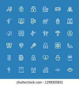 Editable 36 secret icons for web and mobile. Set of secret included icons line View, House key, Binoculars, Dossier, Detective, Paper shredder, Padlock, Locked on blue background