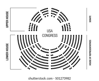 Editable Infographic to show results of elections. Seating plan of The United States Congress: the Senate and the House of Representatives. Under the dome.