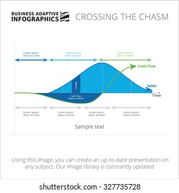 Editable infographic template of crossing the chasm diagram, blue and green version