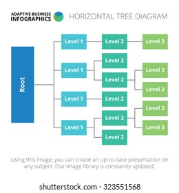 Editable infographic template of horizontal tree diagram, blue and green version