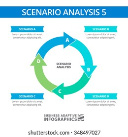 Editable infographic template of scenario analysis round diagram