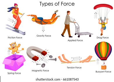 how to find frictional force
