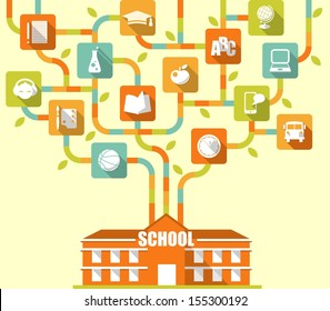 Education concept. School building and growing from it stylized tree with flat icons