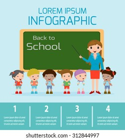 Education concept , Teacher and school kids, kids and Teacher,infographics, vector Illustration