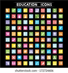 education icons set, flat icons set