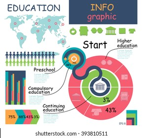 Education infographic about amount of educated people in different ages all over the world. Vector art.
