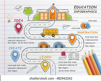 Education infographic design, lovely school doodle on notepaper